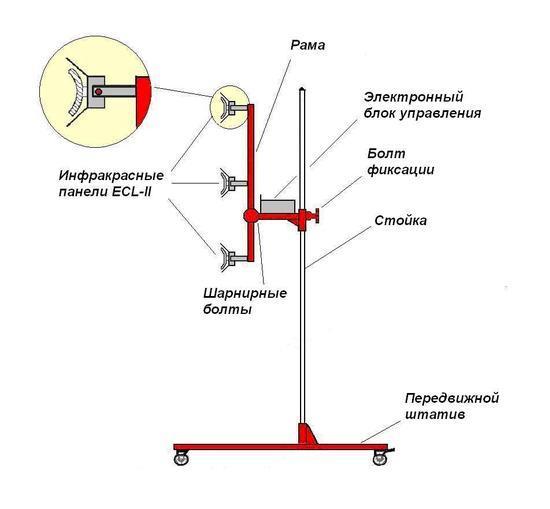 Схема инфракрасного обогревателя своими руками